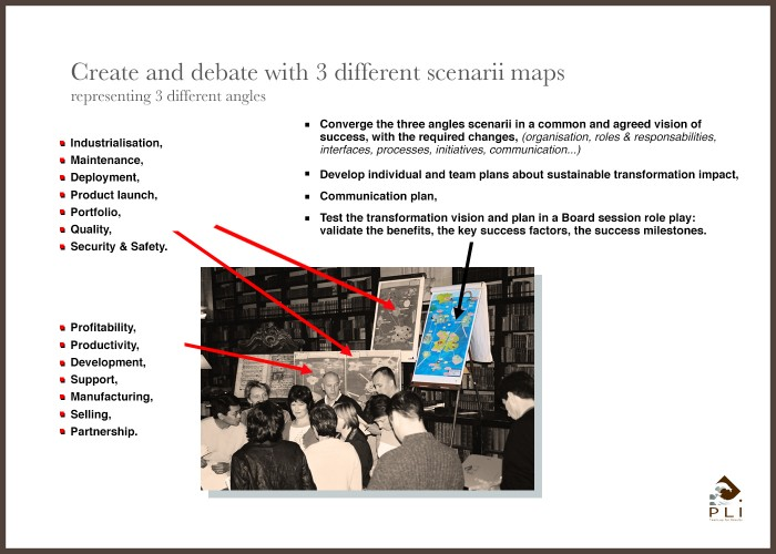 Create and debate with 3 different scenarii maps representing 3 different angles Sans Cadre